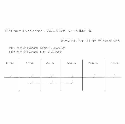 Platinum Everlash NEWセーブルエクステ Cカール